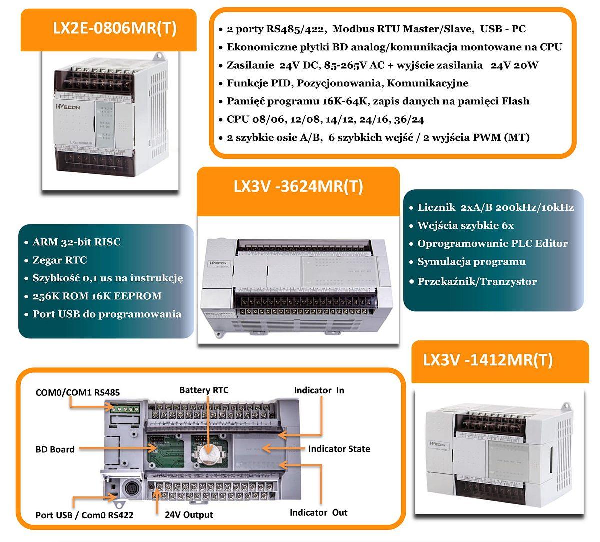 PLC_LX3V-1
